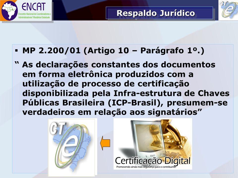 MP 2.200/01 (Artigo 10 – Parágrafo 1º.)