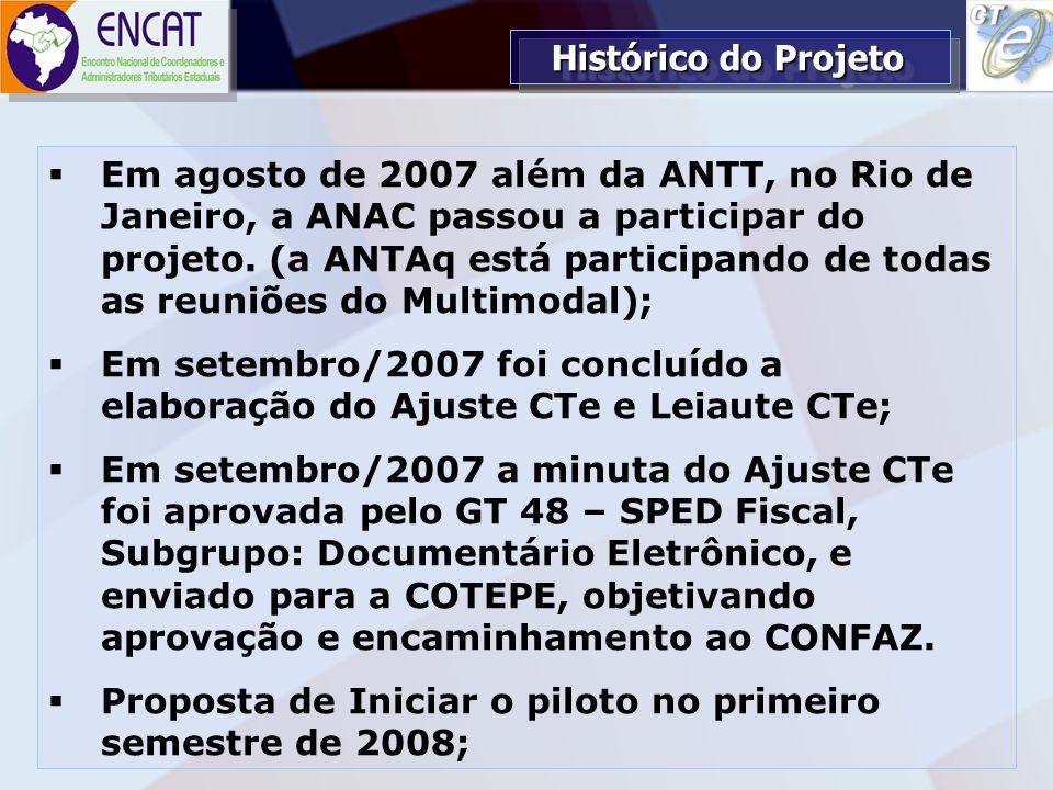 Proposta de Iniciar o piloto no primeiro semestre de 2008;