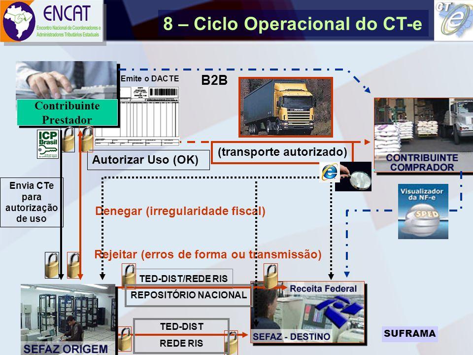 (transporte autorizado) Envia CTe para autorização de uso