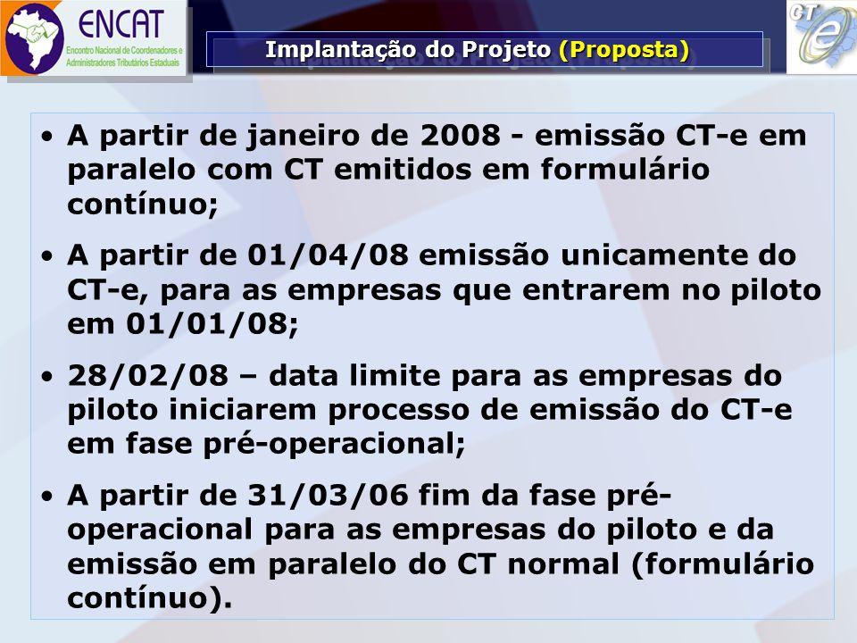 Implantação do Projeto (Proposta)