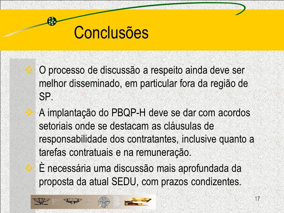 Conclusões O processo de discussão a respeito ainda deve ser melhor disseminado, em particular fora da região de SP.