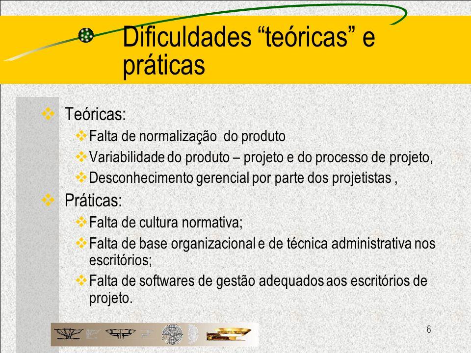 Dificuldades teóricas e práticas