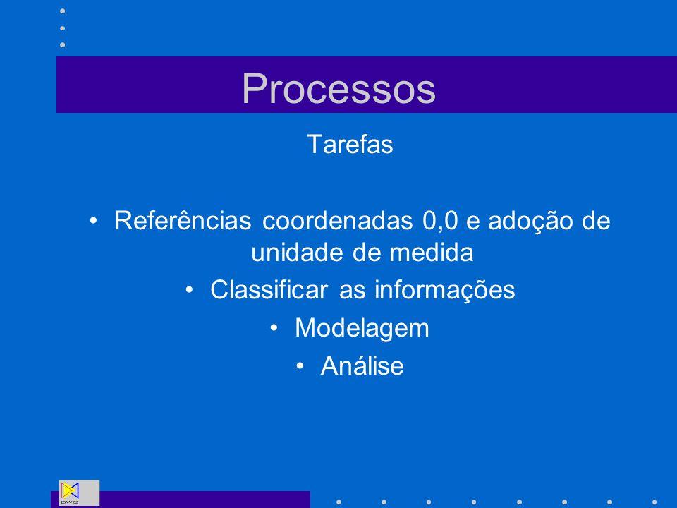 Processos Tarefas. Referências coordenadas 0,0 e adoção de unidade de medida. Classificar as informações.