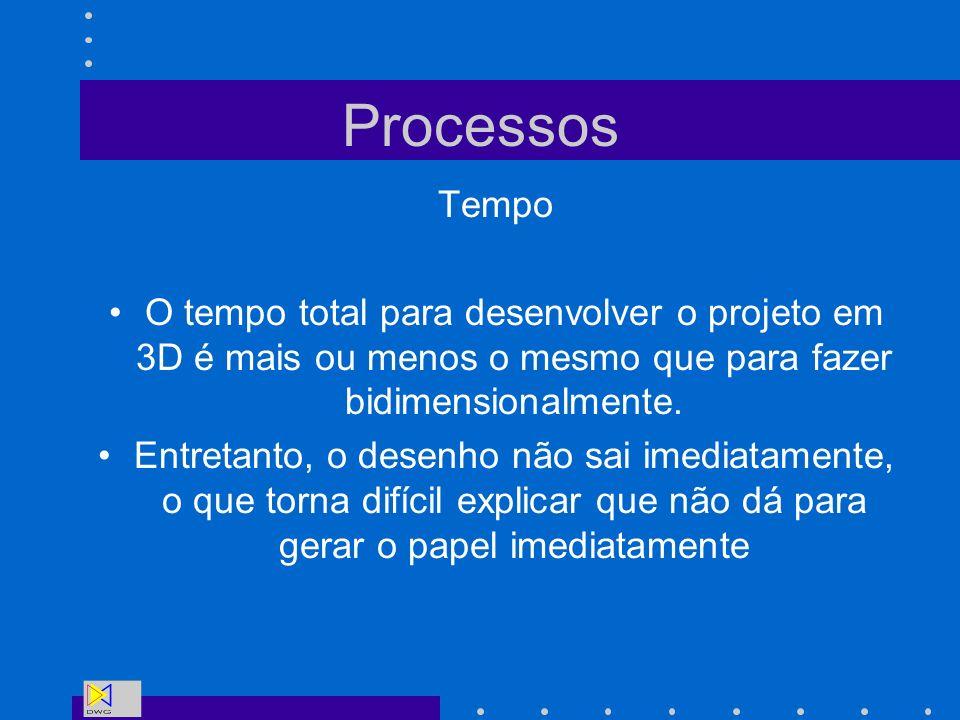 Processos Tempo. O tempo total para desenvolver o projeto em 3D é mais ou menos o mesmo que para fazer bidimensionalmente.