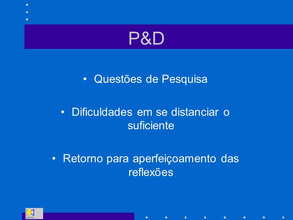 P&D Questões de Pesquisa Dificuldades em se distanciar o suficiente