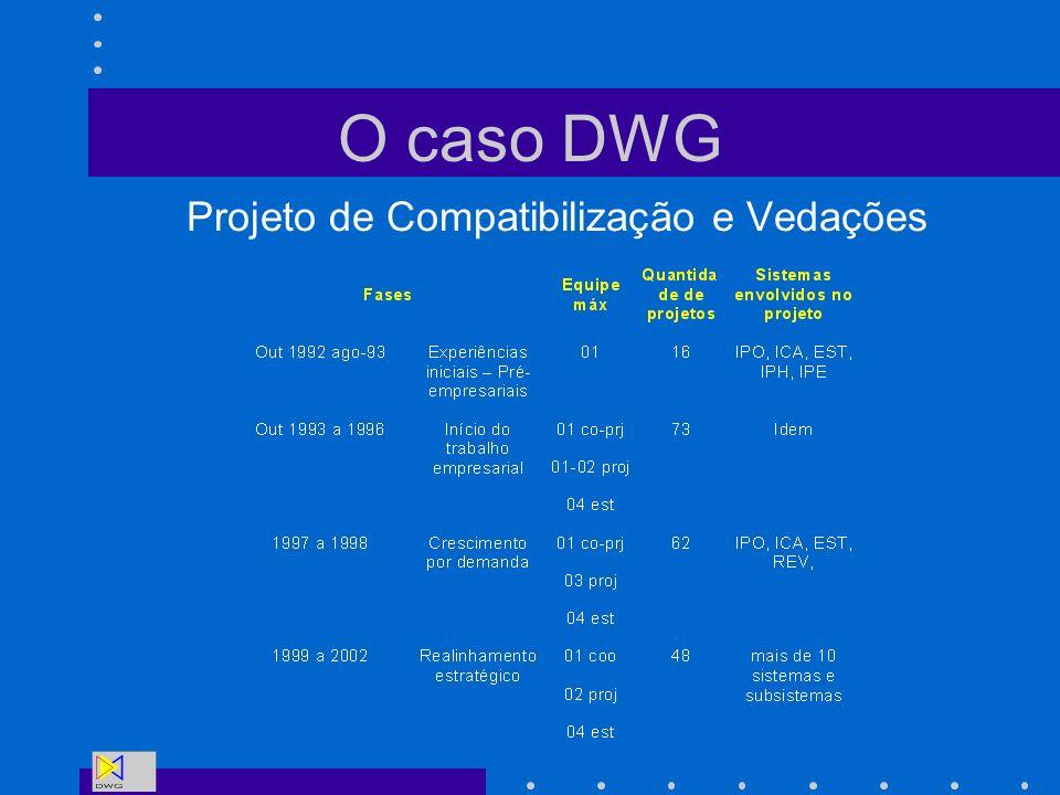 Projeto de Compatibilização e Vedações