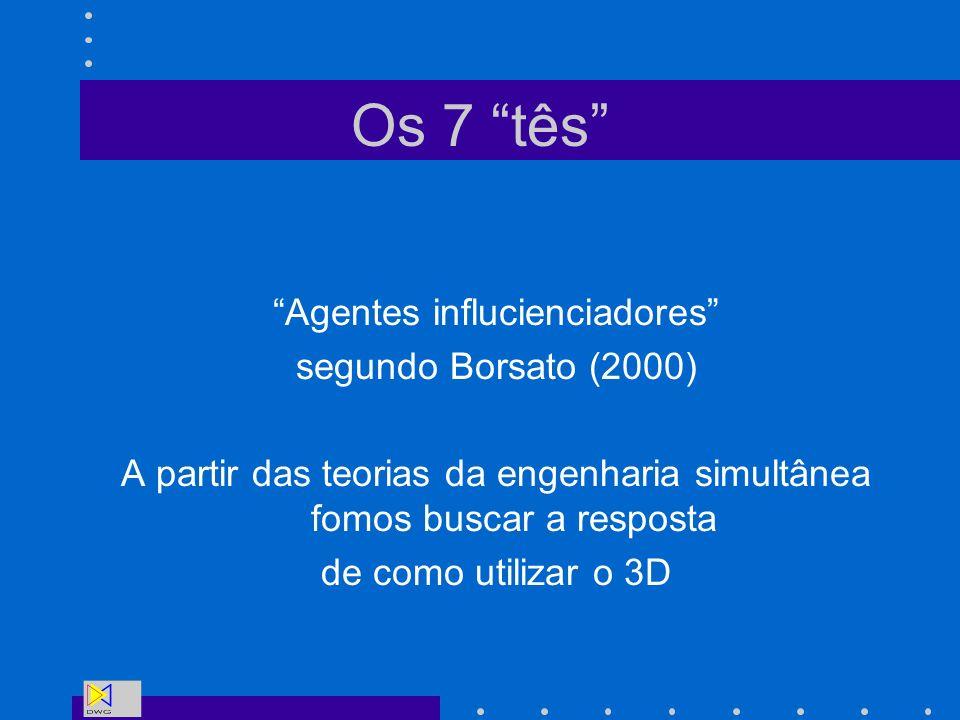 Os 7 tês Agentes influcienciadores segundo Borsato (2000)