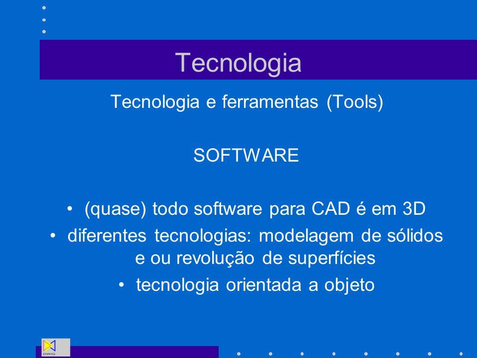 Tecnologia Tecnologia e ferramentas (Tools) SOFTWARE