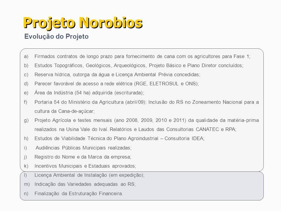 Projeto Norobios Evolução do Projeto