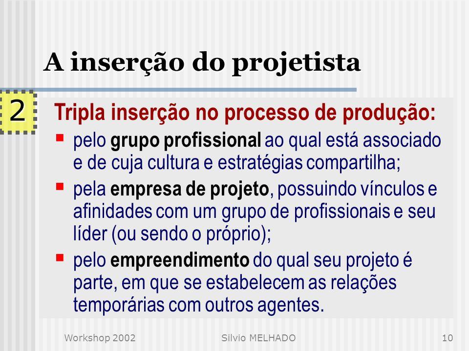 2 A inserção do projetista Tripla inserção no processo de produção:
