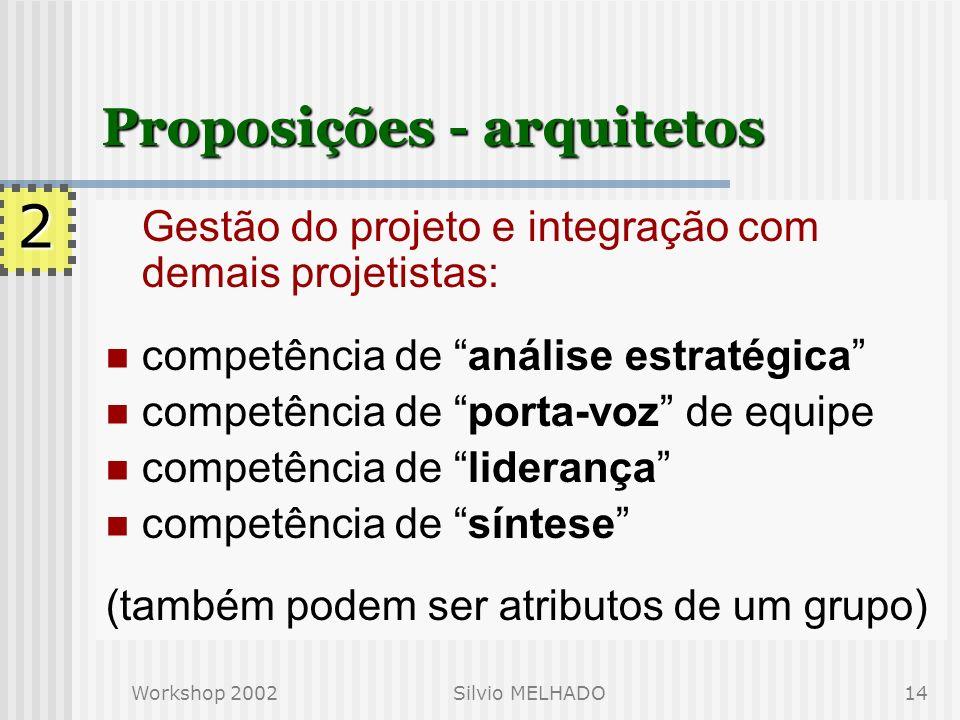 Proposições - arquitetos