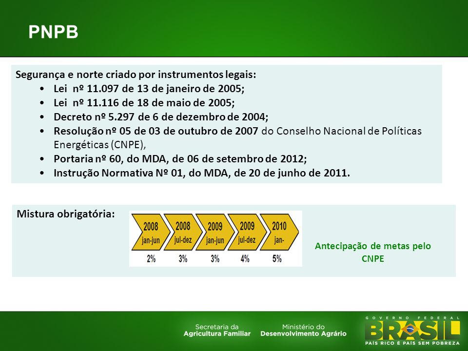 Antecipação de metas pelo CNPE