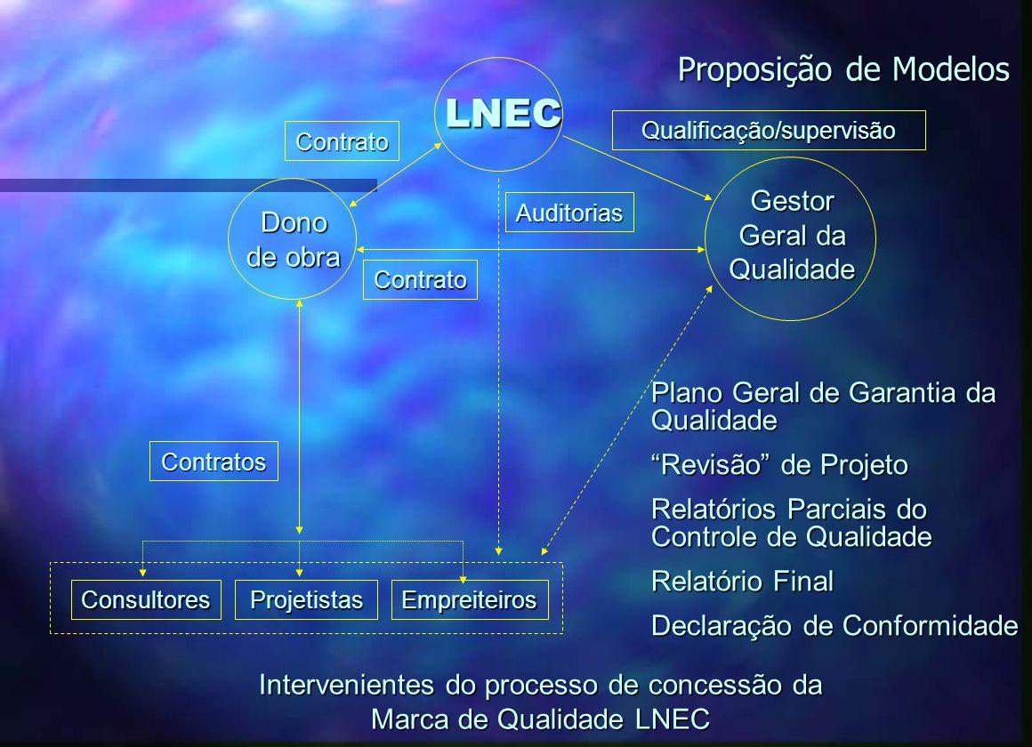 LNEC Proposição de Modelos Gestor Geral da Dono Qualidade de obra