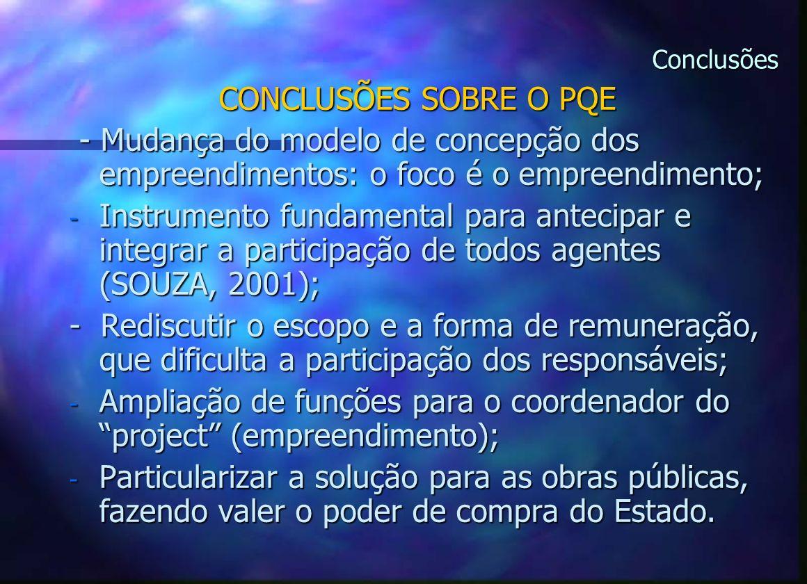 Ampliação de funções para o coordenador do project (empreendimento);