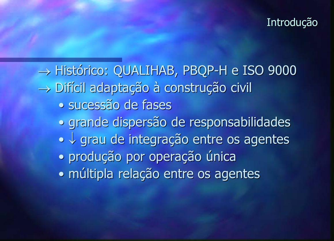  Histórico: QUALIHAB, PBQP-H e ISO 9000