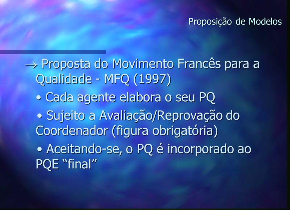  Proposta do Movimento Francês para a Qualidade - MFQ (1997)
