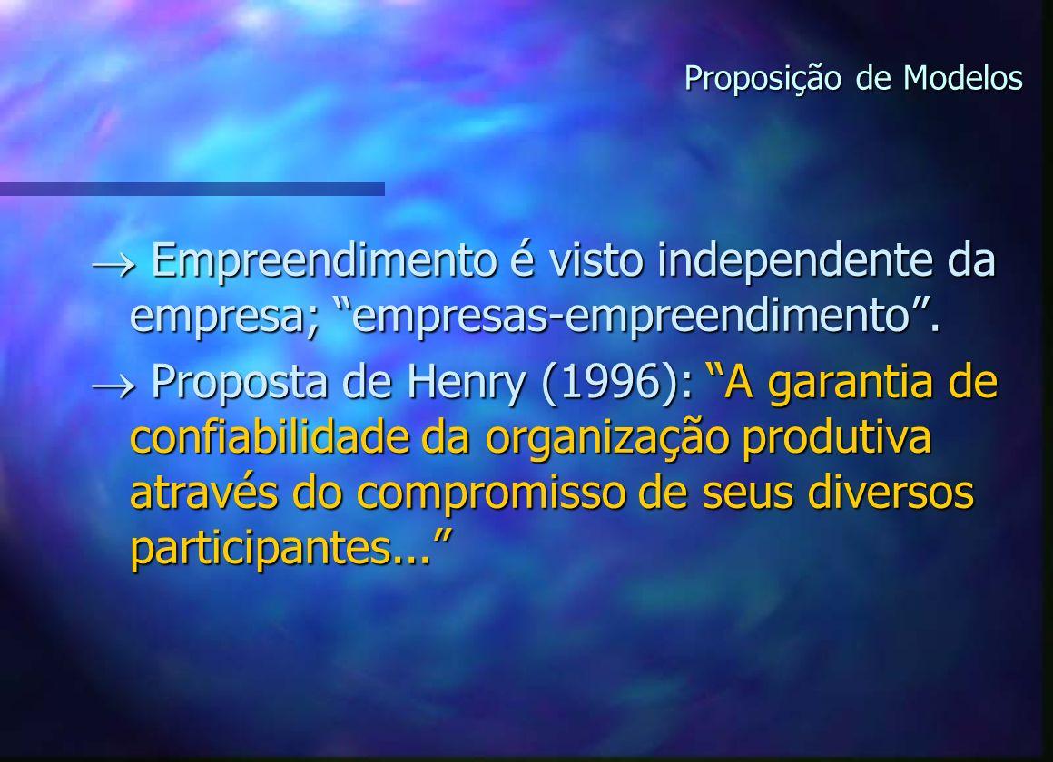Proposição de Modelos  Empreendimento é visto independente da empresa; empresas-empreendimento .