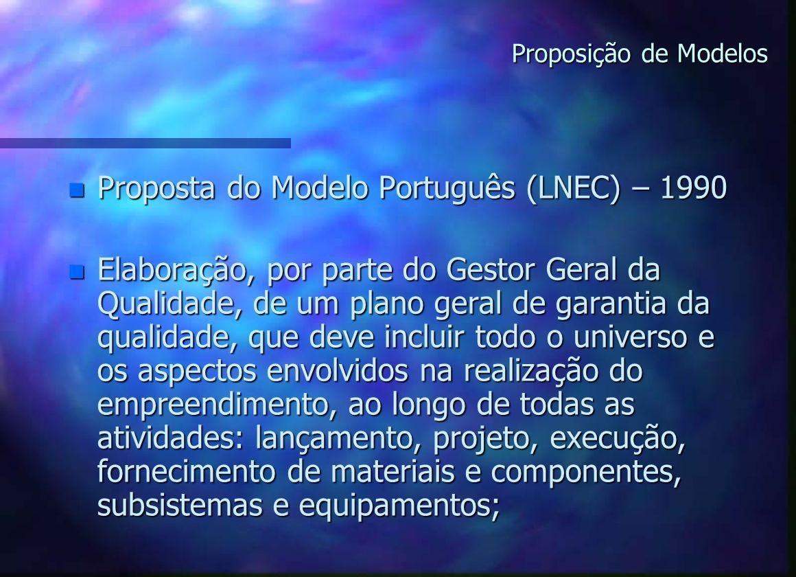 Proposta do Modelo Português (LNEC) – 1990