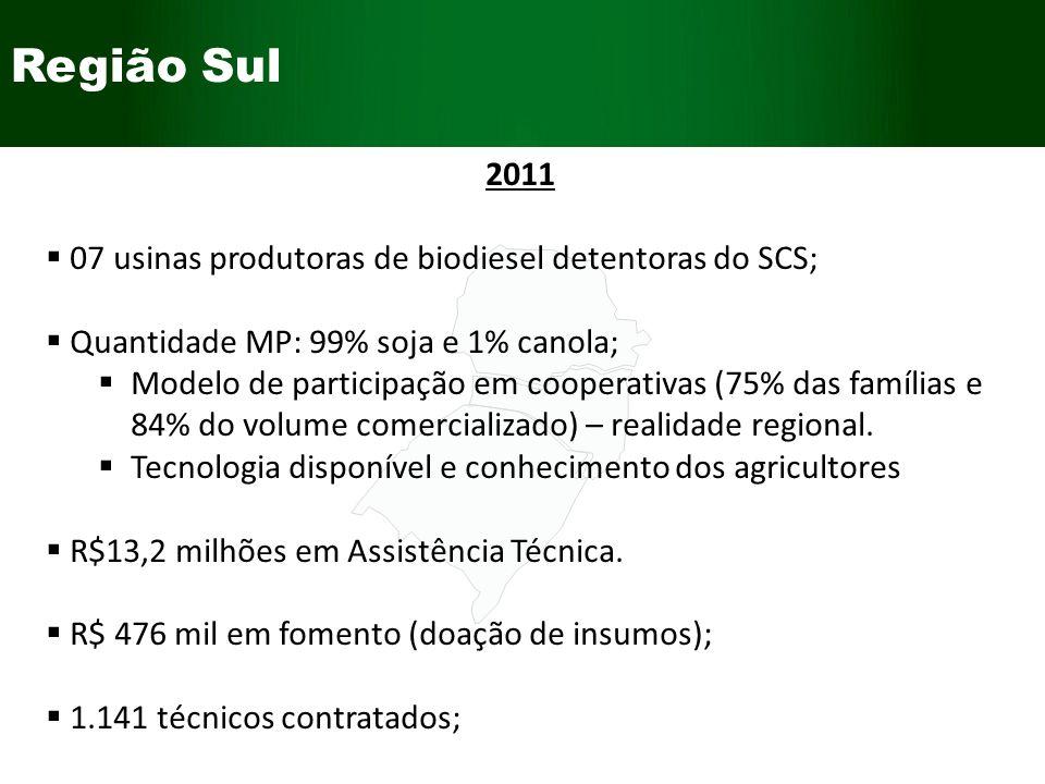 Região Sul 2011 07 usinas produtoras de biodiesel detentoras do SCS;