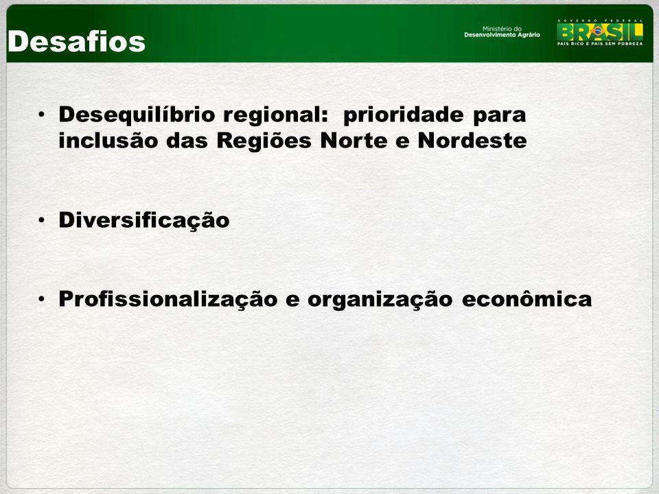 Desafios Desequilíbrio regional: prioridade para inclusão das Regiões Norte e Nordeste. Diversificação.