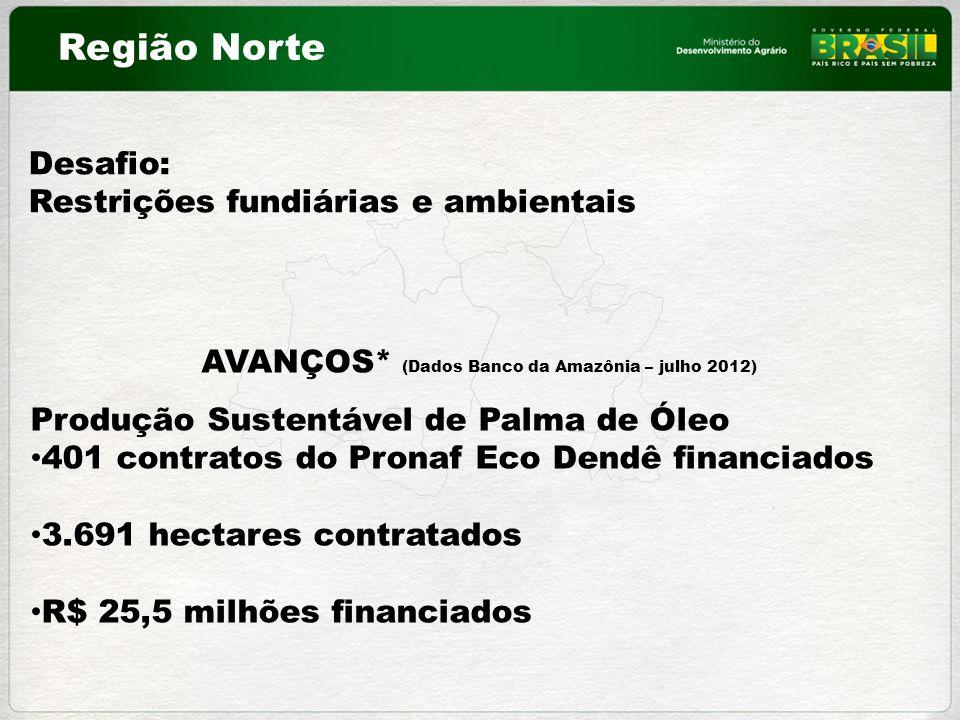 AVANÇOS* (Dados Banco da Amazônia – julho 2012)