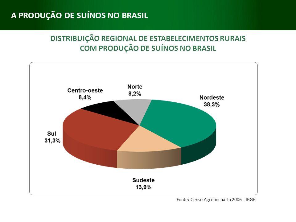 A PRODUÇÃO DE SUÍNOS NO BRASIL