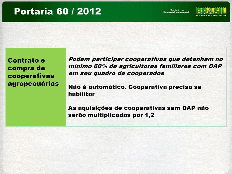 Portaria 60 / 2012 Contrato e compra de cooperativas agropecuárias