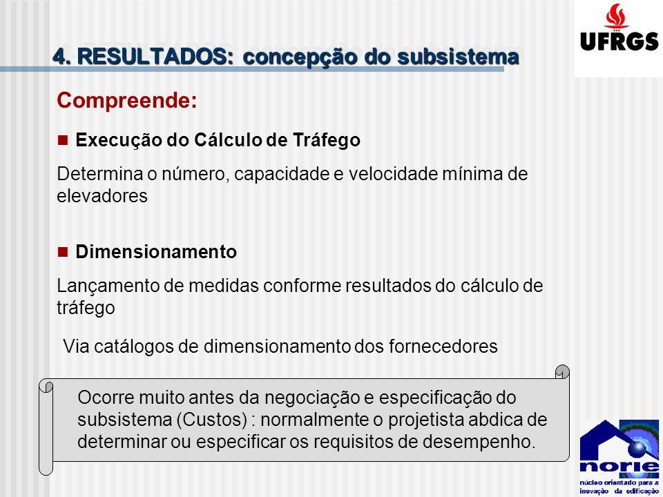4. RESULTADOS: concepção do subsistema