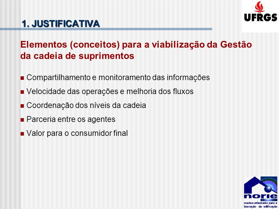 1. JUSTIFICATIVA Elementos (conceitos) para a viabilização da Gestão da cadeia de suprimentos. Compartilhamento e monitoramento das informações.
