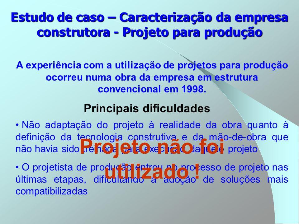 Principais dificuldades Projeto não foi utilizado !