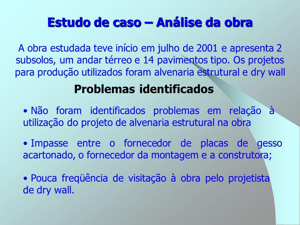 Estudo de caso – Análise da obra Problemas identificados