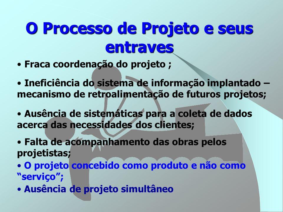 O Processo de Projeto e seus entraves
