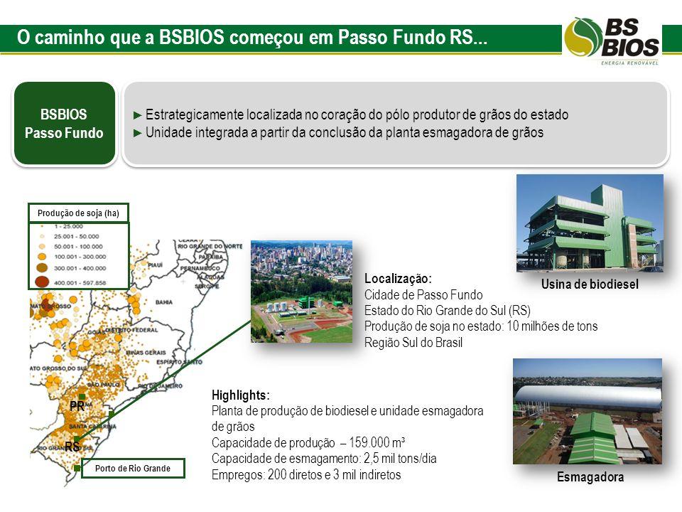 O caminho que a BSBIOS começou em Passo Fundo RS...