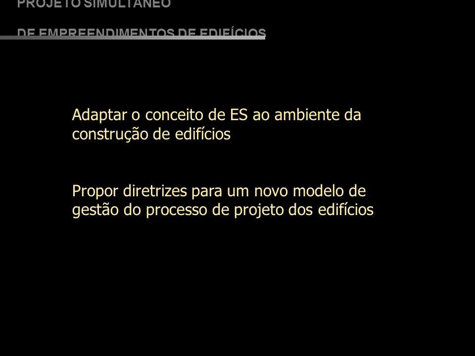 PROJETO SIMULTÂNEO DE EMPREENDIMENTOS DE EDIFÍCIOS