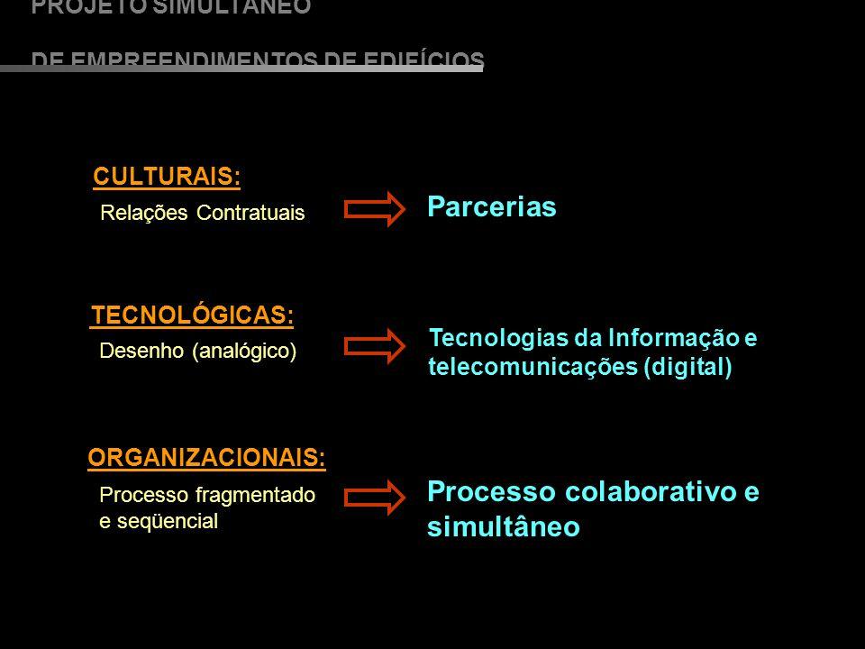 Processo colaborativo e simultâneo