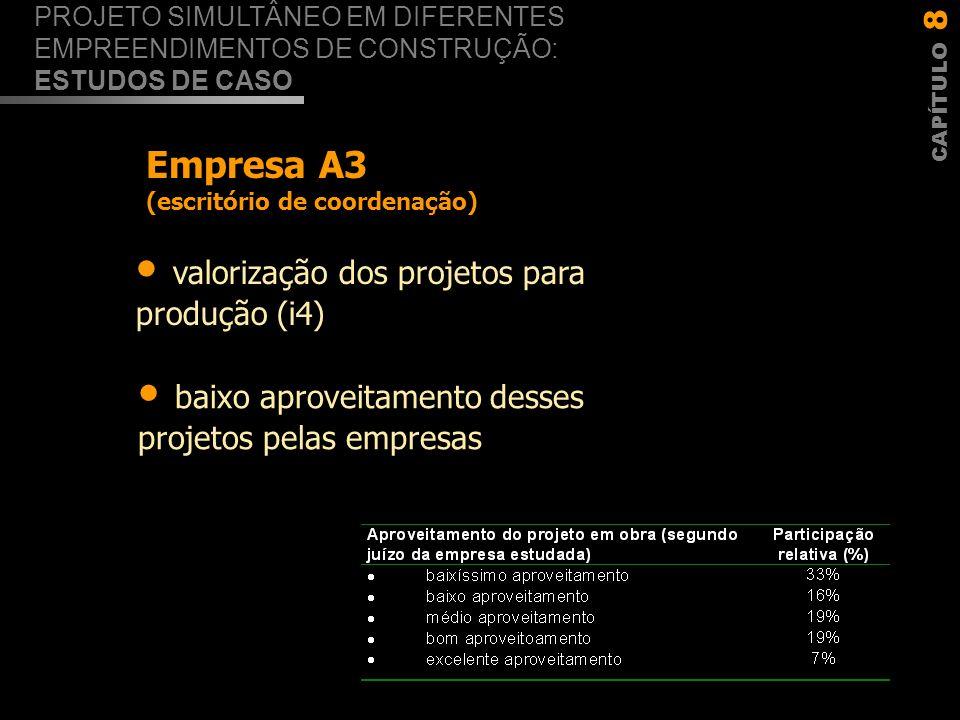 valorização dos projetos para produção (i4)