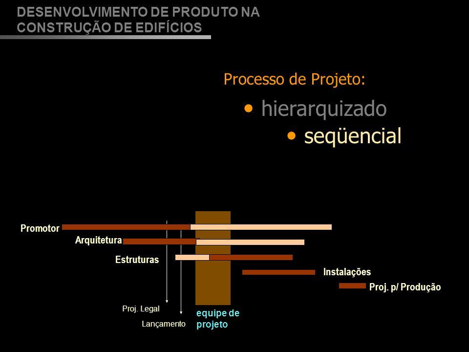 hierarquizado seqüencial Processo de Projeto:
