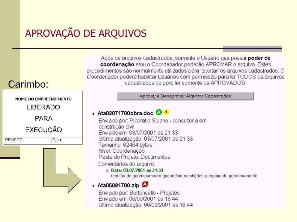 APROVAÇÃO DE ARQUIVOS Carimbo: