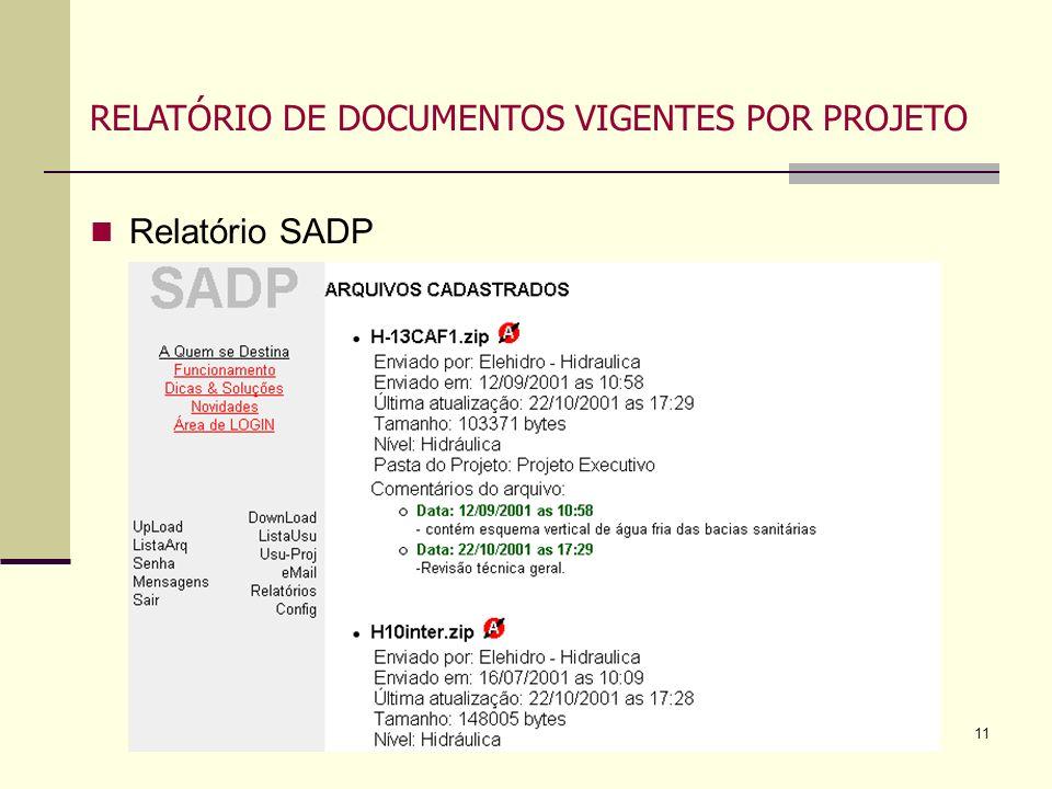RELATÓRIO DE DOCUMENTOS VIGENTES POR PROJETO