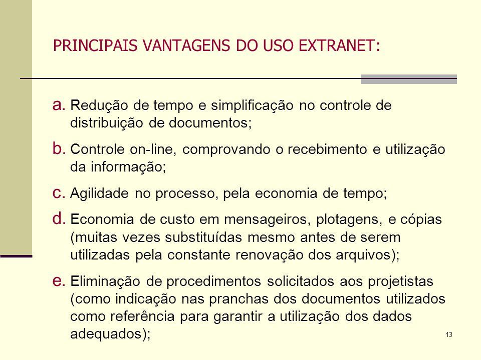 PRINCIPAIS VANTAGENS DO USO EXTRANET:
