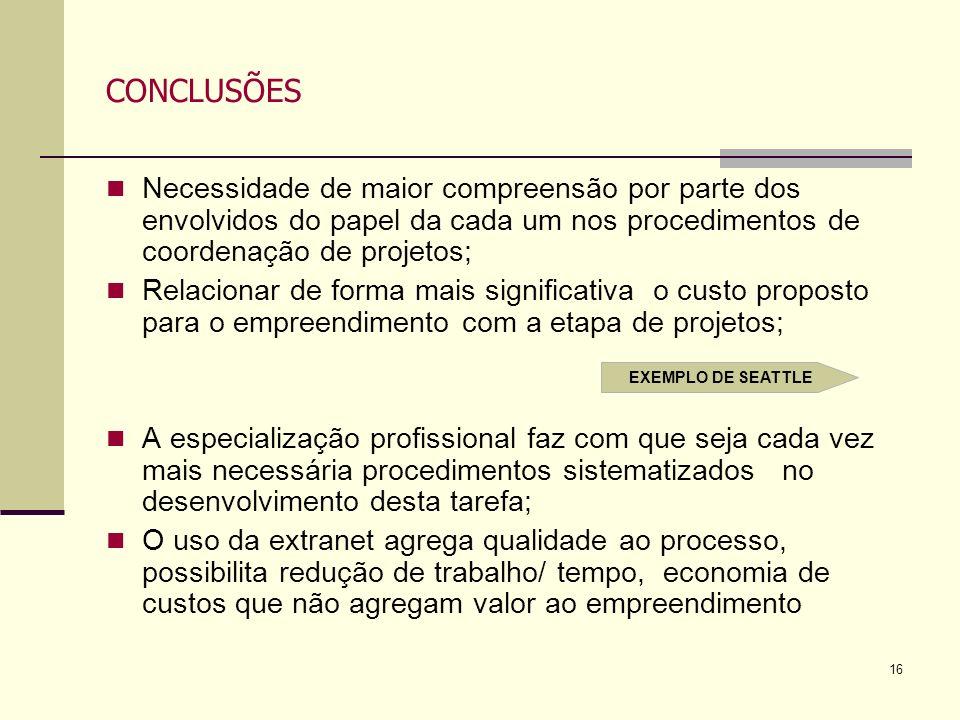 CONCLUSÕES Necessidade de maior compreensão por parte dos envolvidos do papel da cada um nos procedimentos de coordenação de projetos;