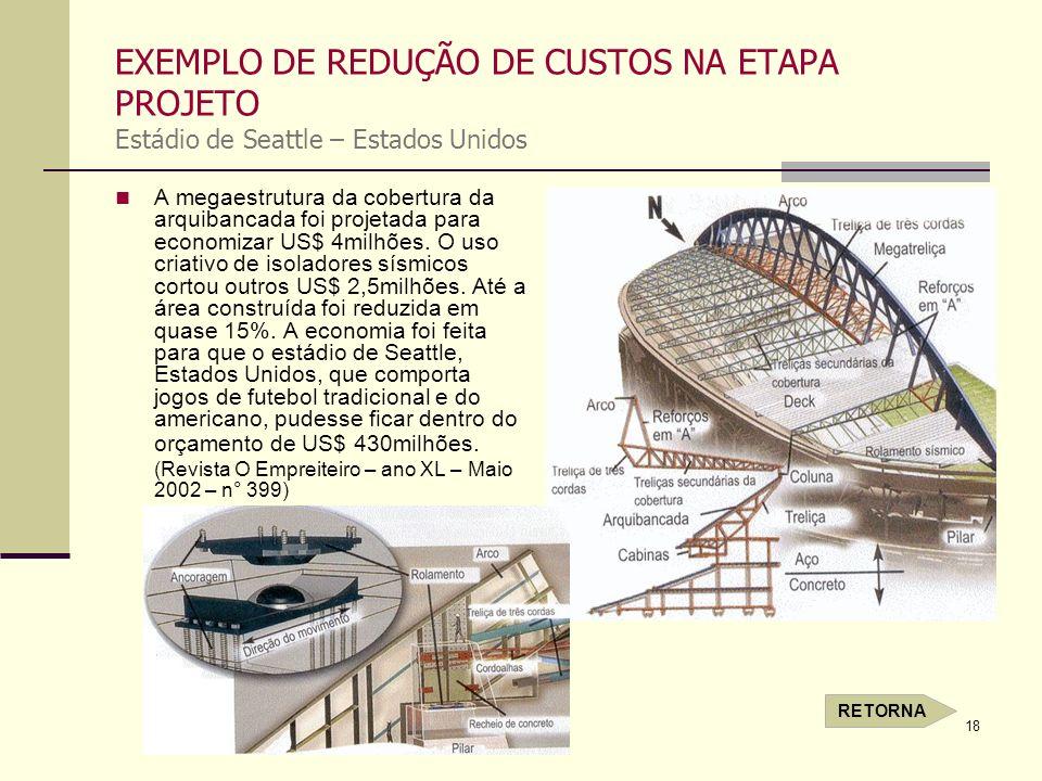 EXEMPLO DE REDUÇÃO DE CUSTOS NA ETAPA PROJETO Estádio de Seattle – Estados Unidos