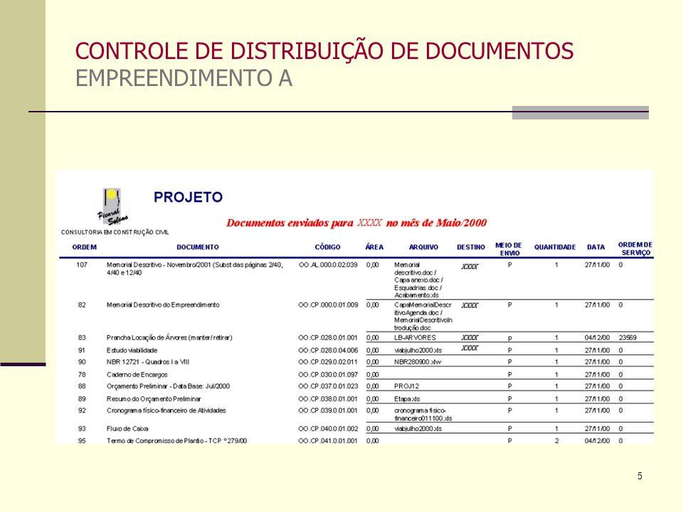 CONTROLE DE DISTRIBUIÇÃO DE DOCUMENTOS EMPREENDIMENTO A