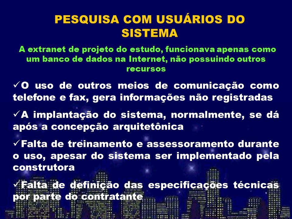 PESQUISA COM USUÁRIOS DO SISTEMA