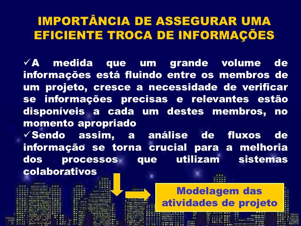 IMPORTÂNCIA DE ASSEGURAR UMA EFICIENTE TROCA DE INFORMAÇÕES