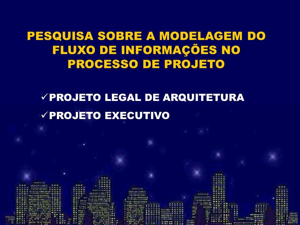 PESQUISA SOBRE A MODELAGEM DO FLUXO DE INFORMAÇÕES NO PROCESSO DE PROJETO