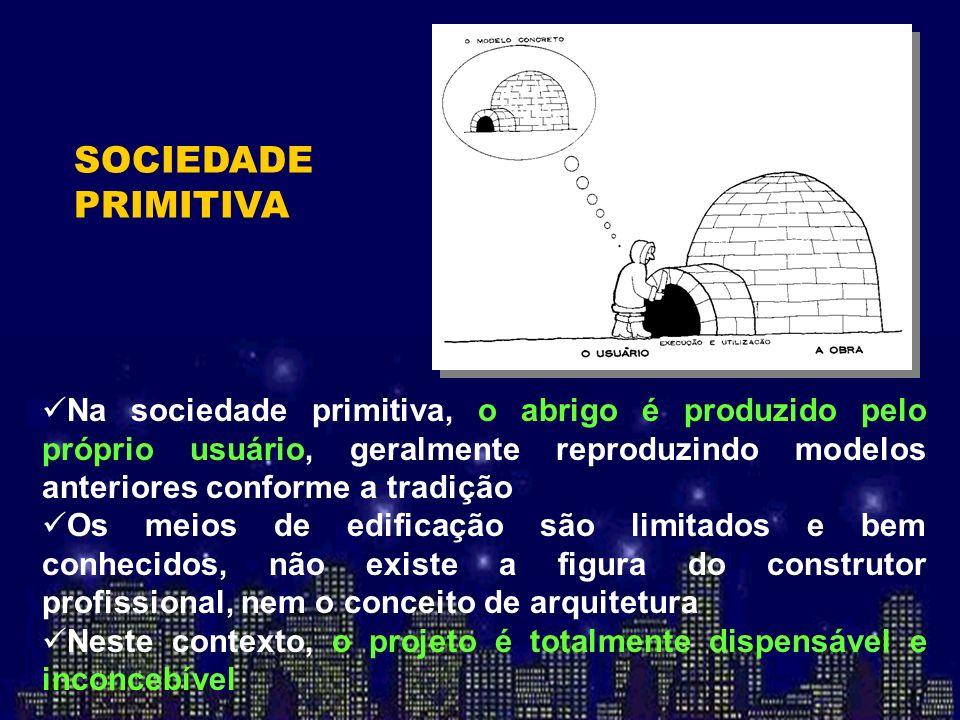 SOCIEDADE PRIMITIVA Na sociedade primitiva, o abrigo é produzido pelo próprio usuário, geralmente reproduzindo modelos anteriores conforme a tradição.
