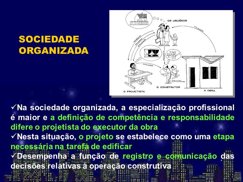 SOCIEDADE ORGANIZADA