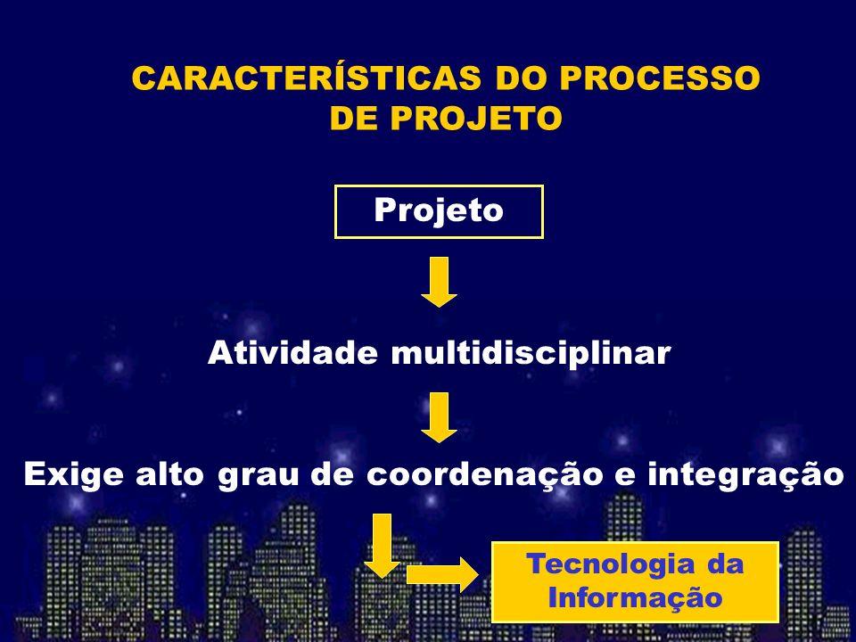 CARACTERÍSTICAS DO PROCESSO DE PROJETO