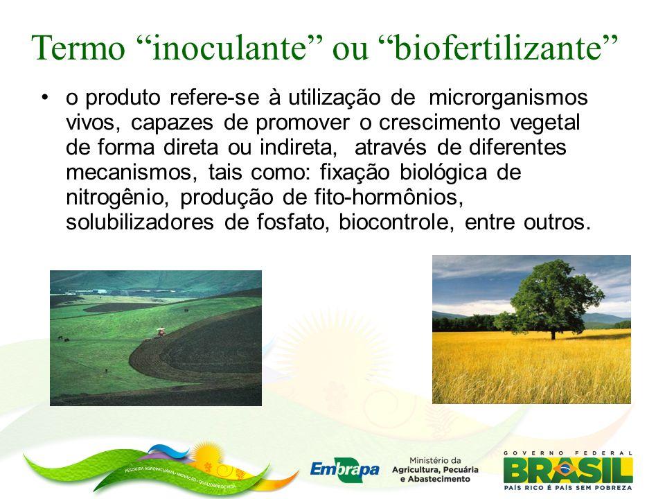 Termo inoculante ou biofertilizante